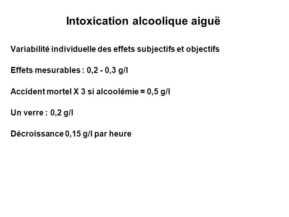Intoxication alcoolique aiguë