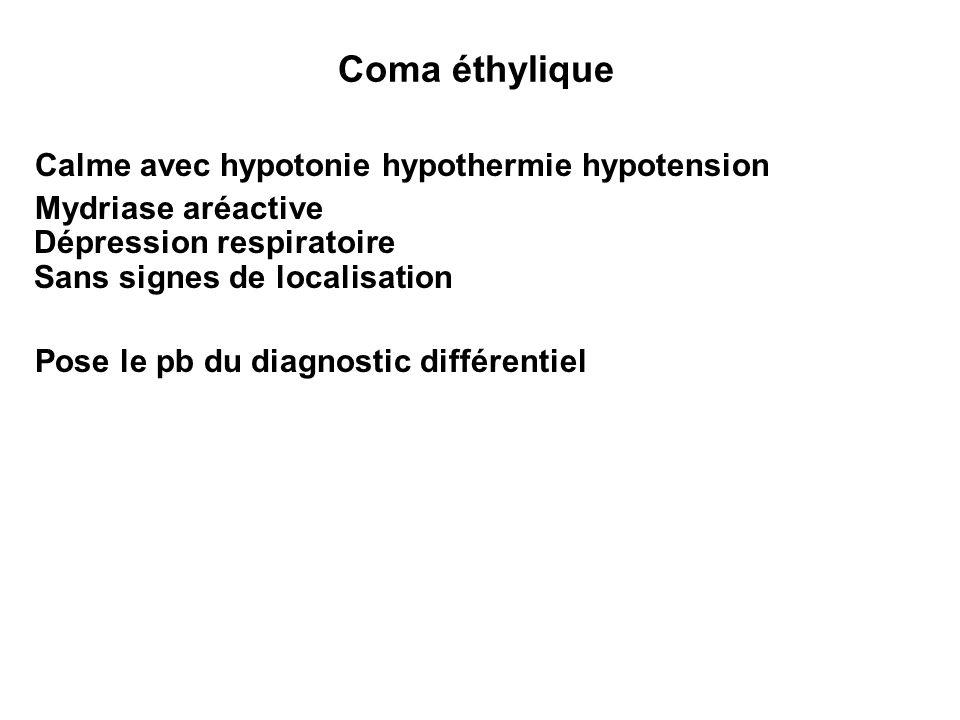 Coma éthylique Calme avec hypotonie hypothermie hypotension