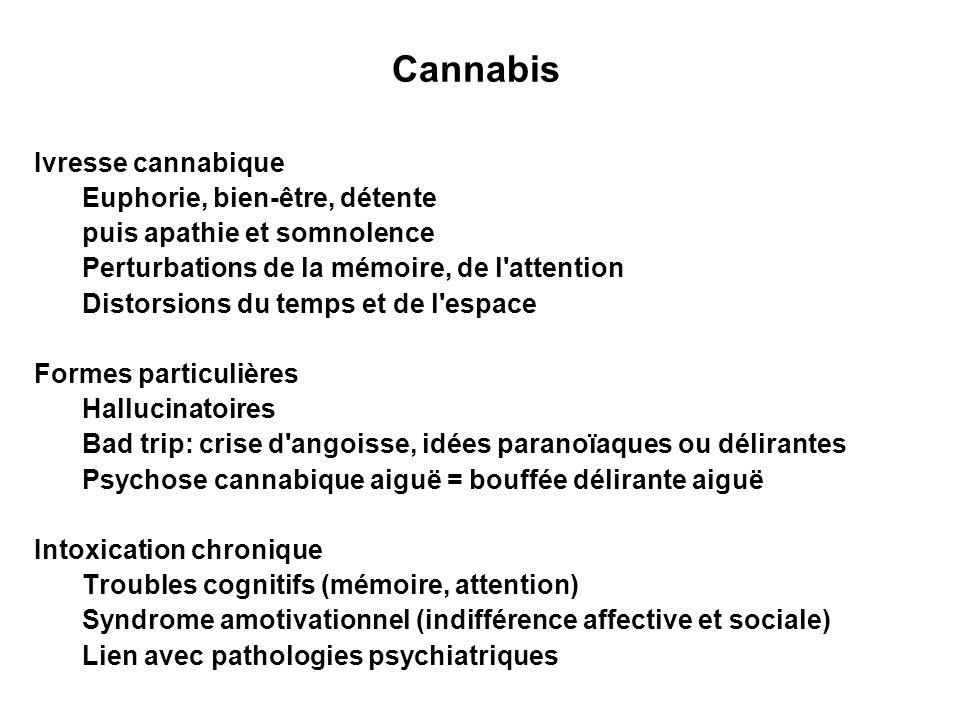 Cannabis Ivresse cannabique Euphorie, bien-être, détente