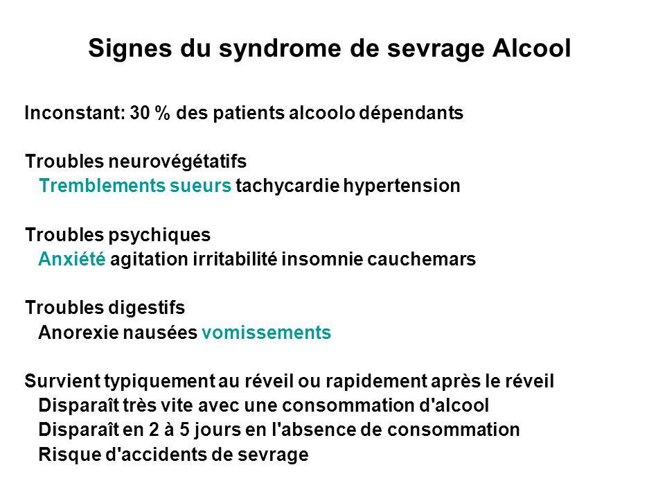 Signes du syndrome de sevrage Alcool