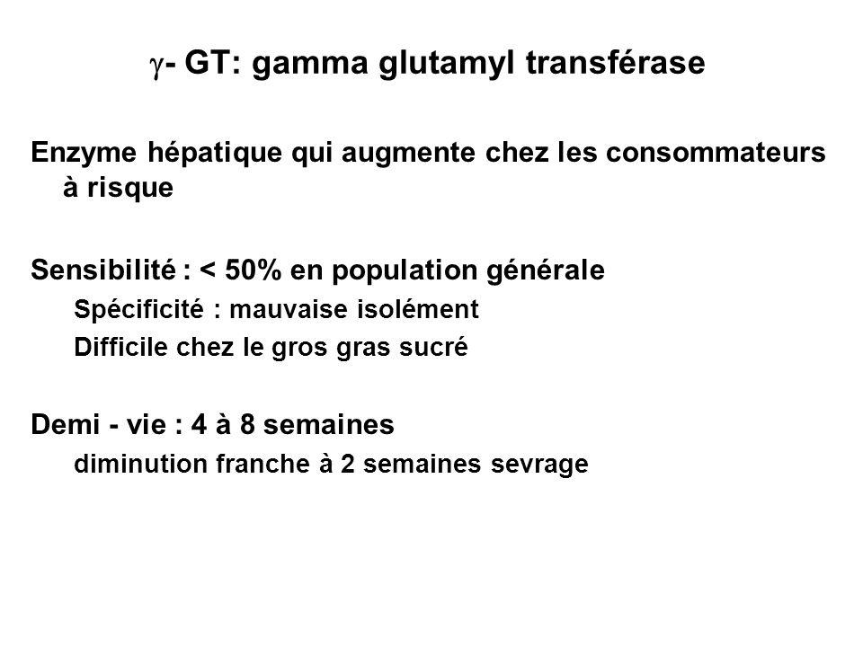 - GT: gamma glutamyl transférase