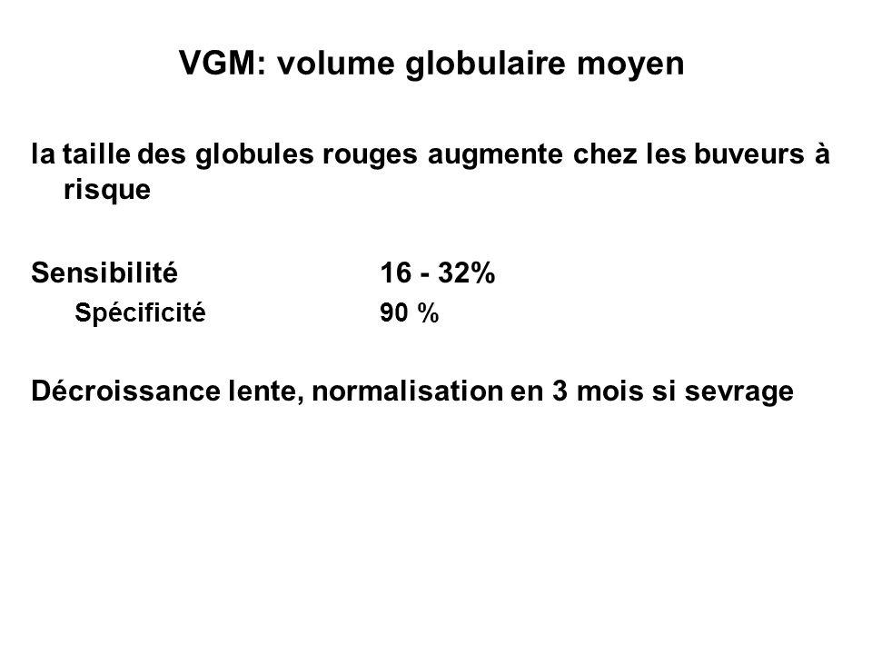 VGM: volume globulaire moyen