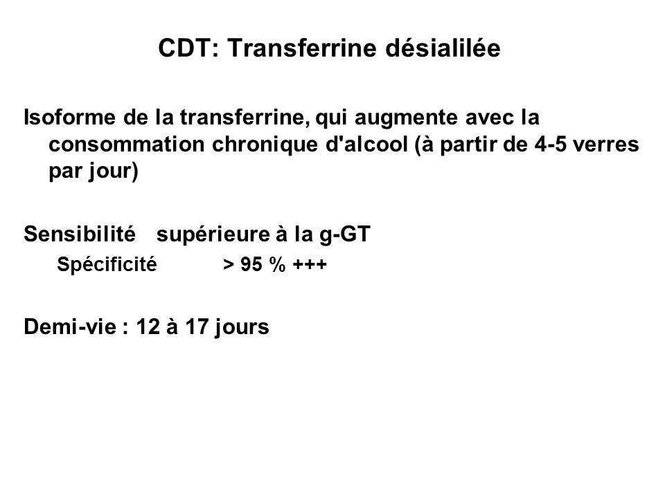 CDT: Transferrine désialilée