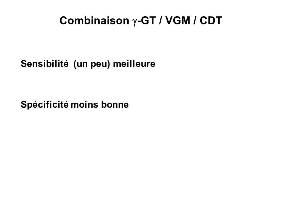 Combinaison g-GT / VGM / CDT