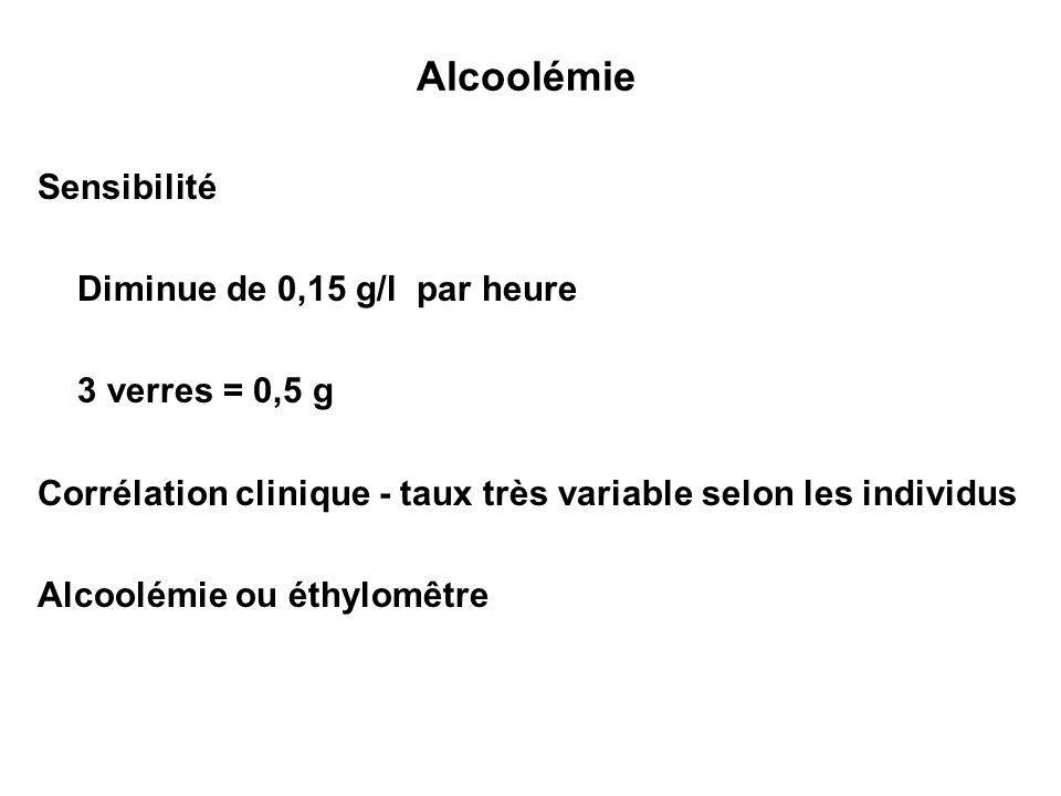 Alcoolémie Sensibilité Diminue de 0,15 g/l par heure 3 verres = 0,5 g