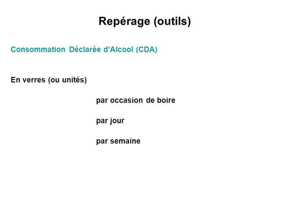 Repérage (outils) Consommation Déclarée d'Alcool (CDA)
