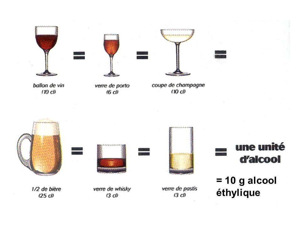 = 10 g alcool éthylique