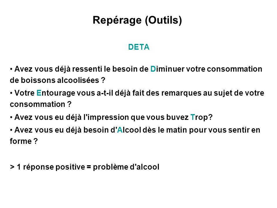 Repérage (Outils) DETA