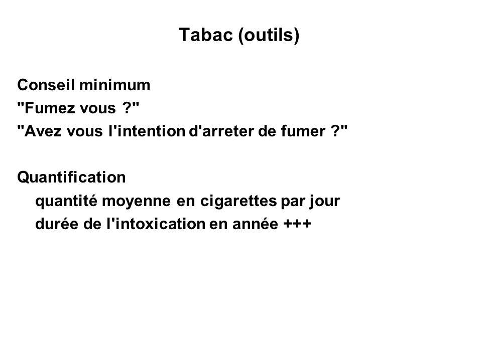 Tabac (outils) Conseil minimum Fumez vous