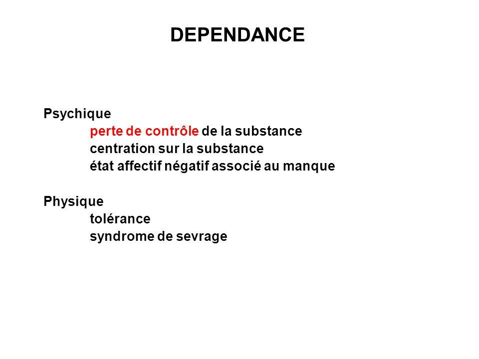DEPENDANCE Psychique perte de contrôle de la substance