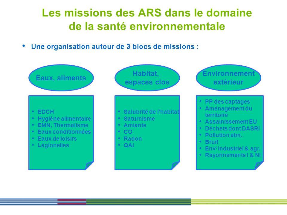 Les missions des ARS dans le domaine de la santé environnementale