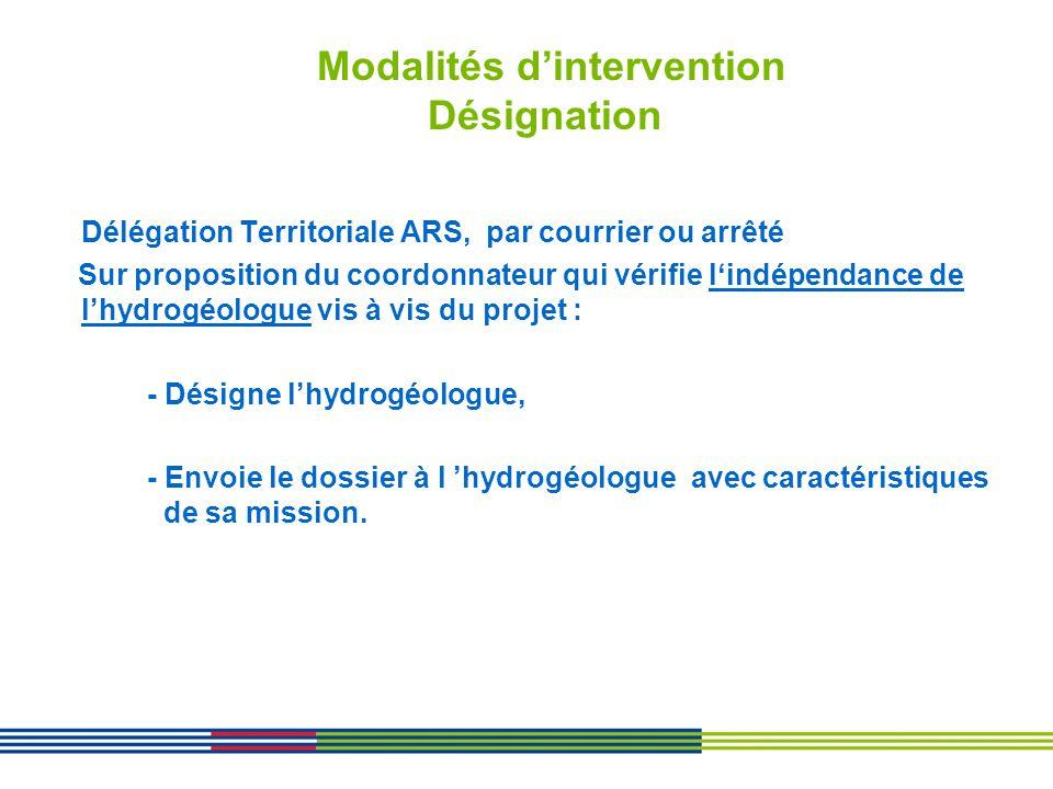 Modalités d'intervention Désignation