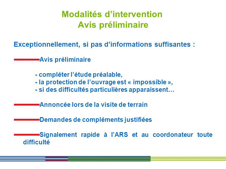Modalités d'intervention Avis préliminaire