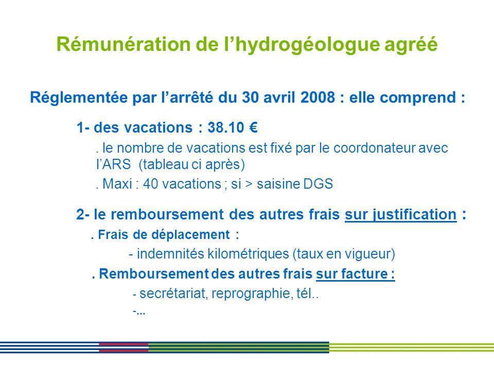 Rémunération de l'hydrogéologue agréé