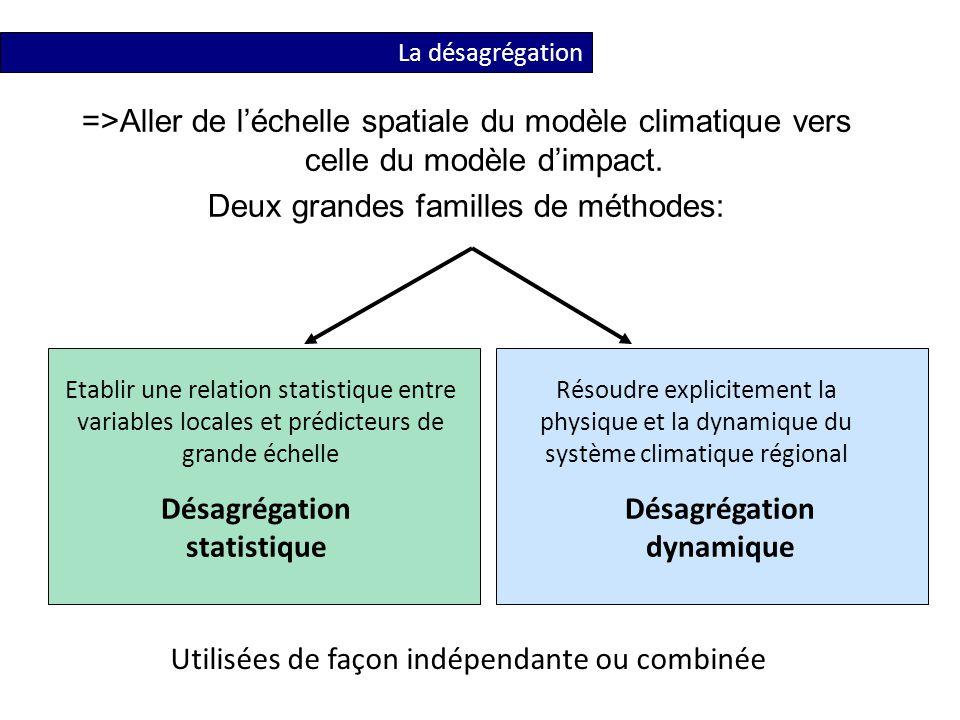 Désagrégation statistique Désagrégation dynamique
