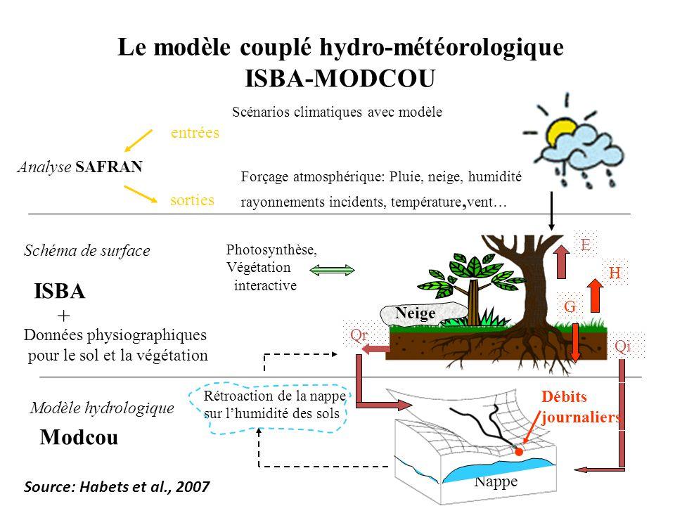 Le modèle couplé hydro-météorologique ISBA-MODCOU