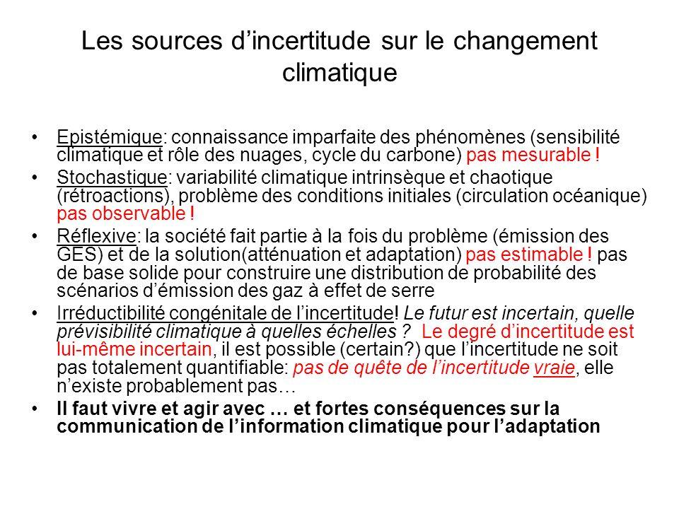 Les sources d'incertitude sur le changement climatique
