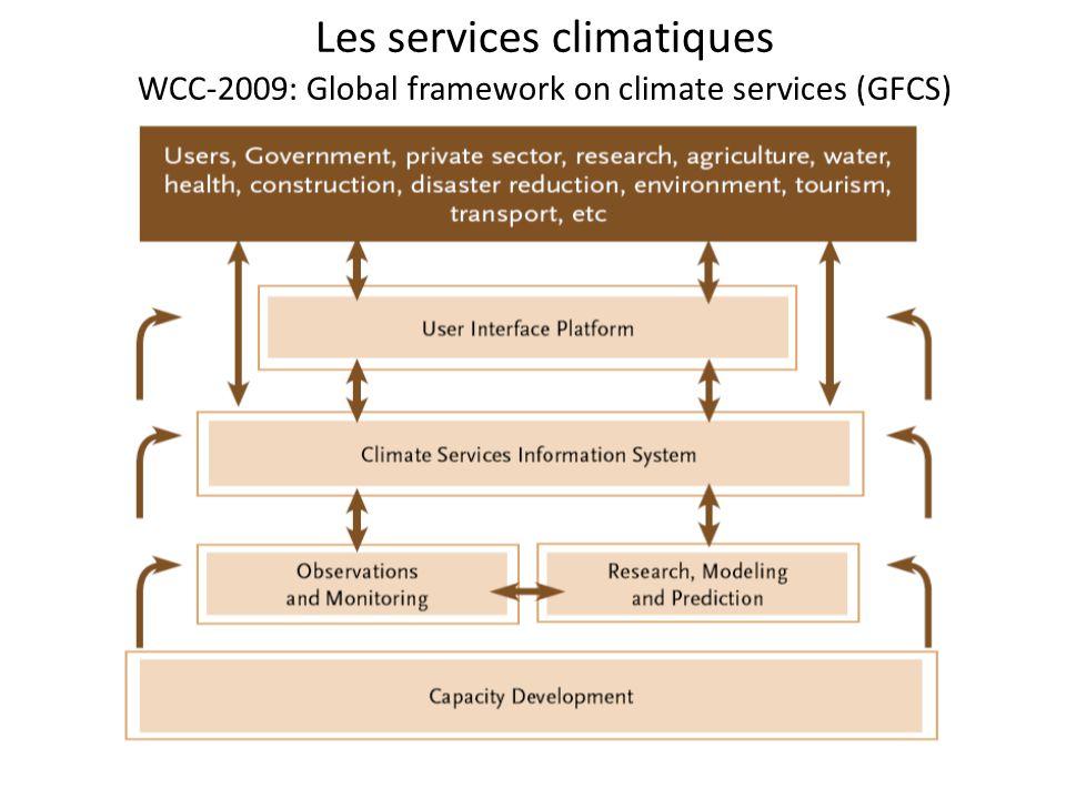 Les services climatiques