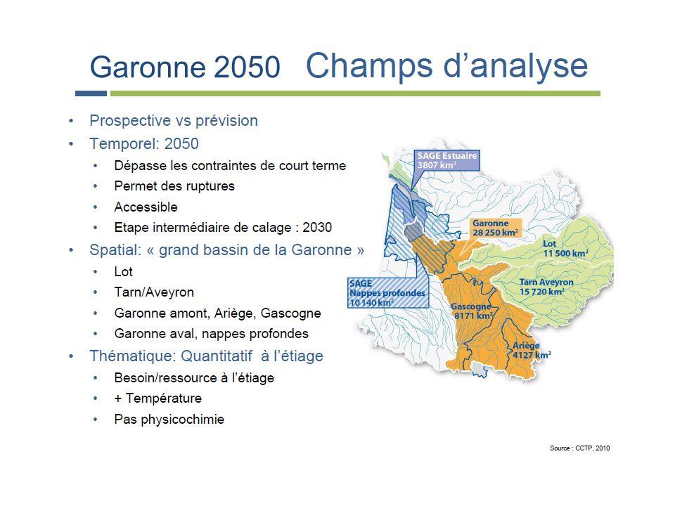Garonne 2050