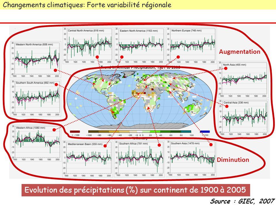 Evolution des précipitations (%) sur continent de 1900 à 2005