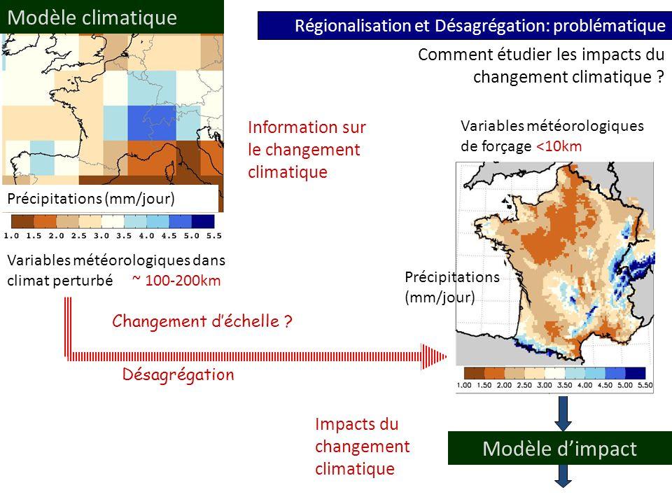 Modèle climatique Modèle d'impact