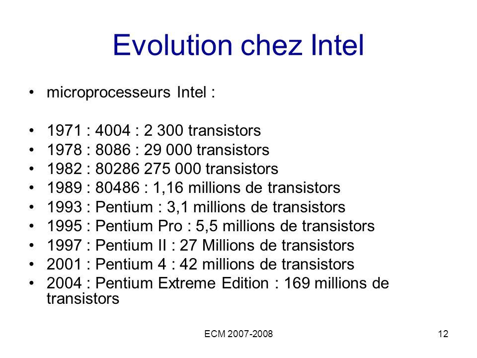 Evolution chez Intel microprocesseurs Intel :