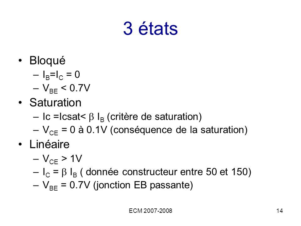 3 états Bloqué Saturation Linéaire IB=IC = 0 VBE < 0.7V