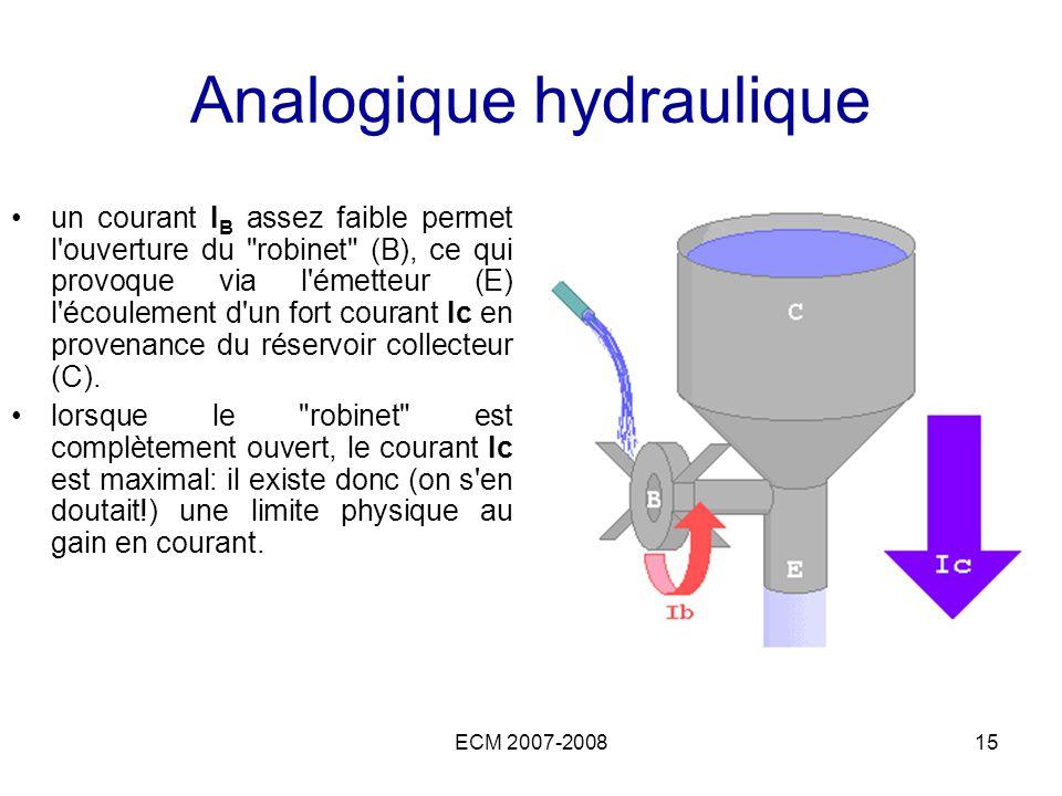 Analogique hydraulique