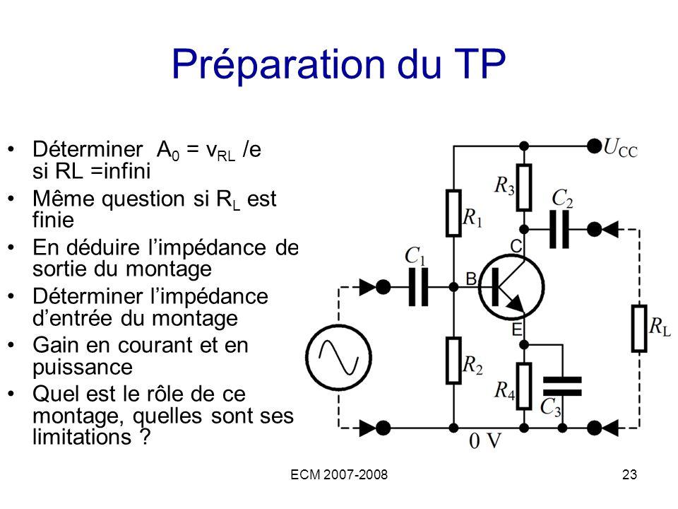 Préparation du TP Déterminer A0 = vRL /e si RL =infini