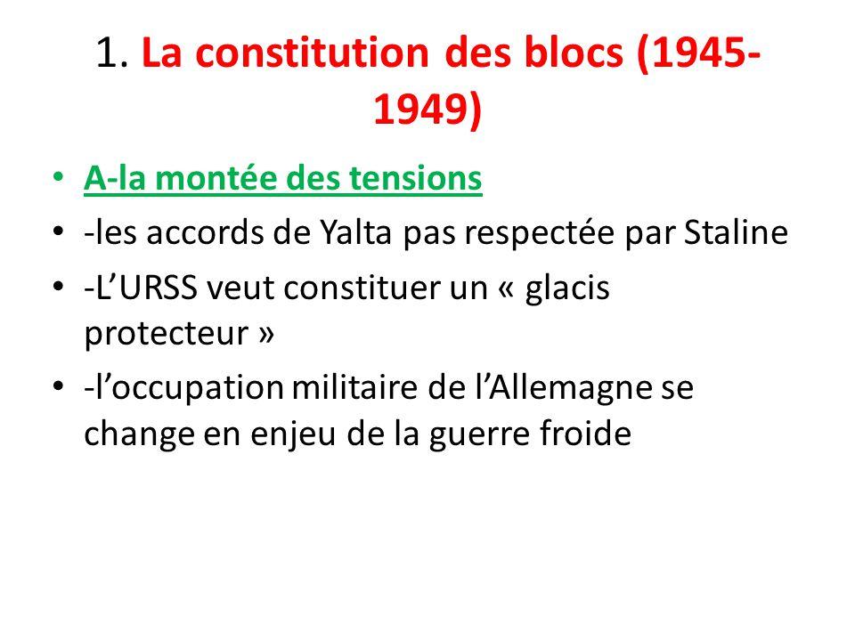 1. La constitution des blocs (1945-1949)