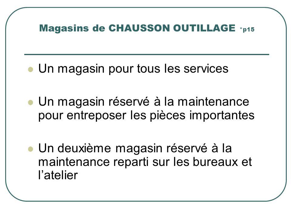 Magasins de CHAUSSON OUTILLAGE *p15