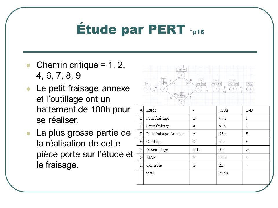 Étude par PERT *p18 Chemin critique = 1, 2, 4, 6, 7, 8, 9