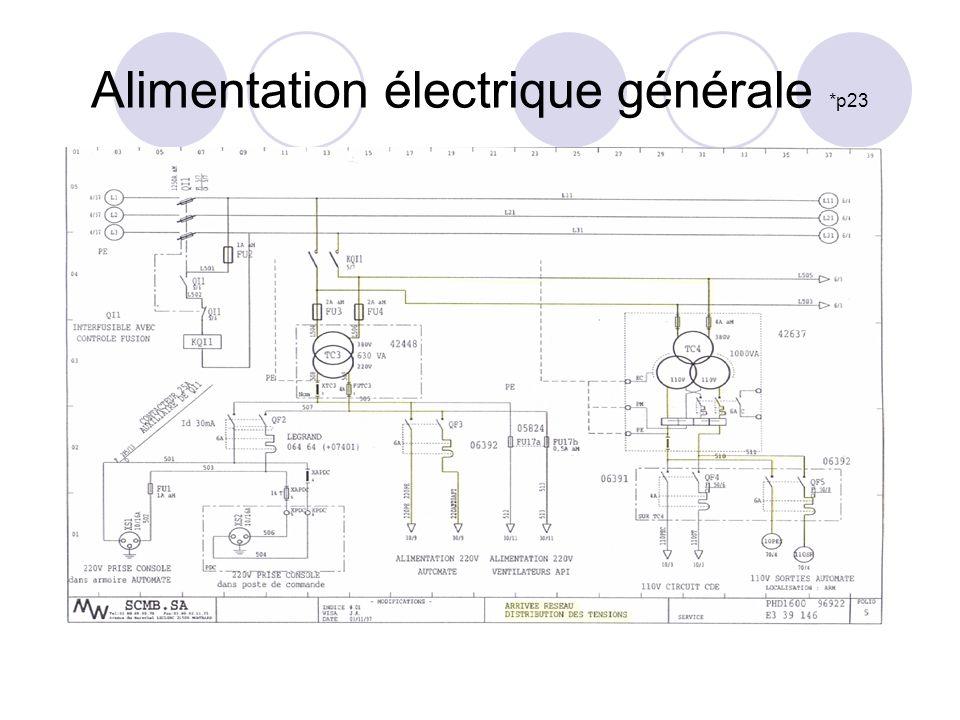 Alimentation électrique générale *p23