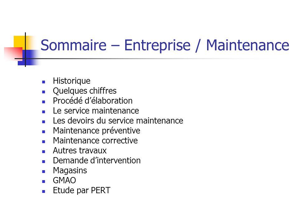 Sommaire – Entreprise / Maintenance
