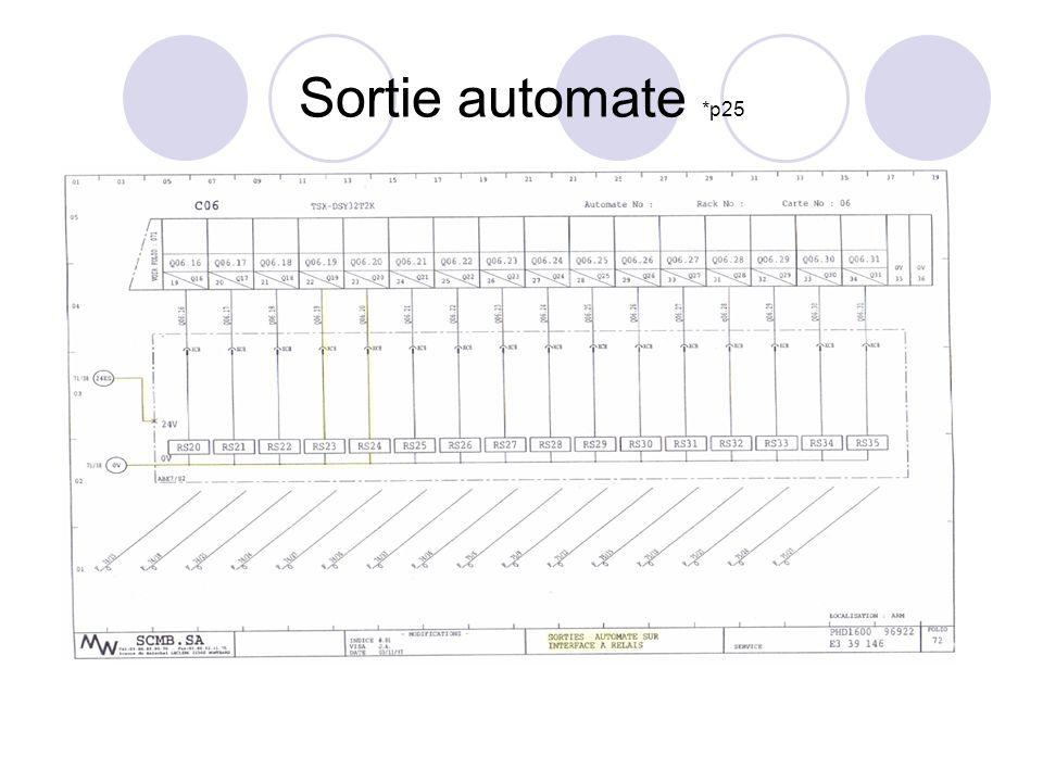 Sortie automate *p25