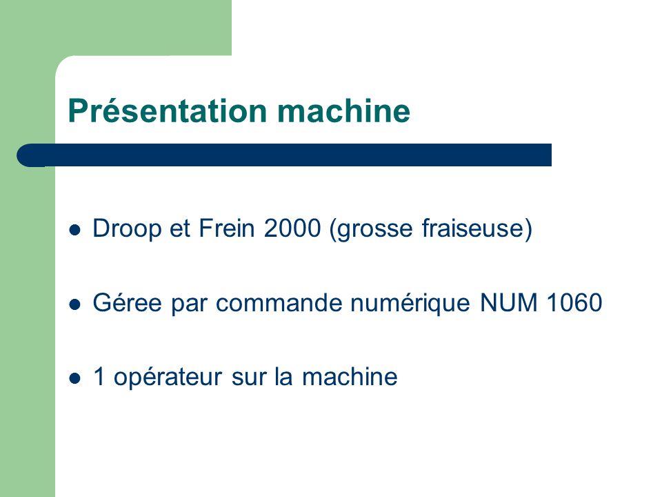 Présentation machine Droop et Frein 2000 (grosse fraiseuse)