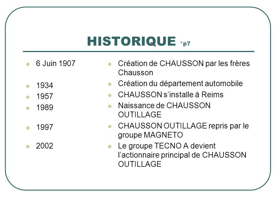 HISTORIQUE *p7 6 Juin 1907. 1934. 1957. 1989. 1997. 2002. Création de CHAUSSON par les frères Chausson.