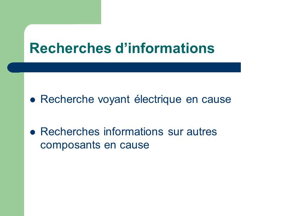 Recherches d'informations