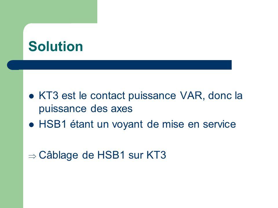 Solution KT3 est le contact puissance VAR, donc la puissance des axes