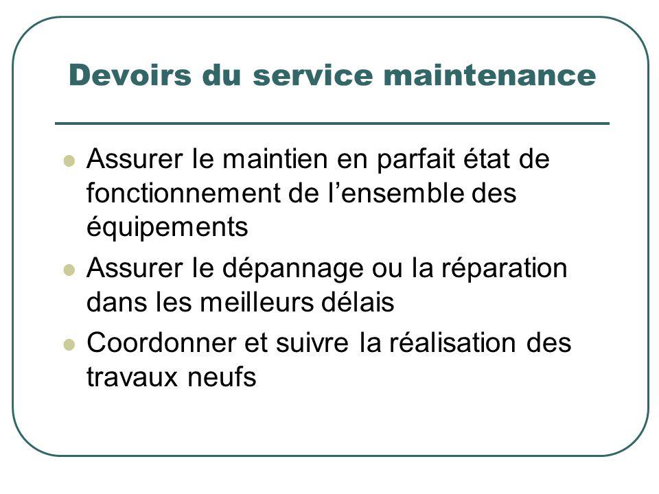 Devoirs du service maintenance