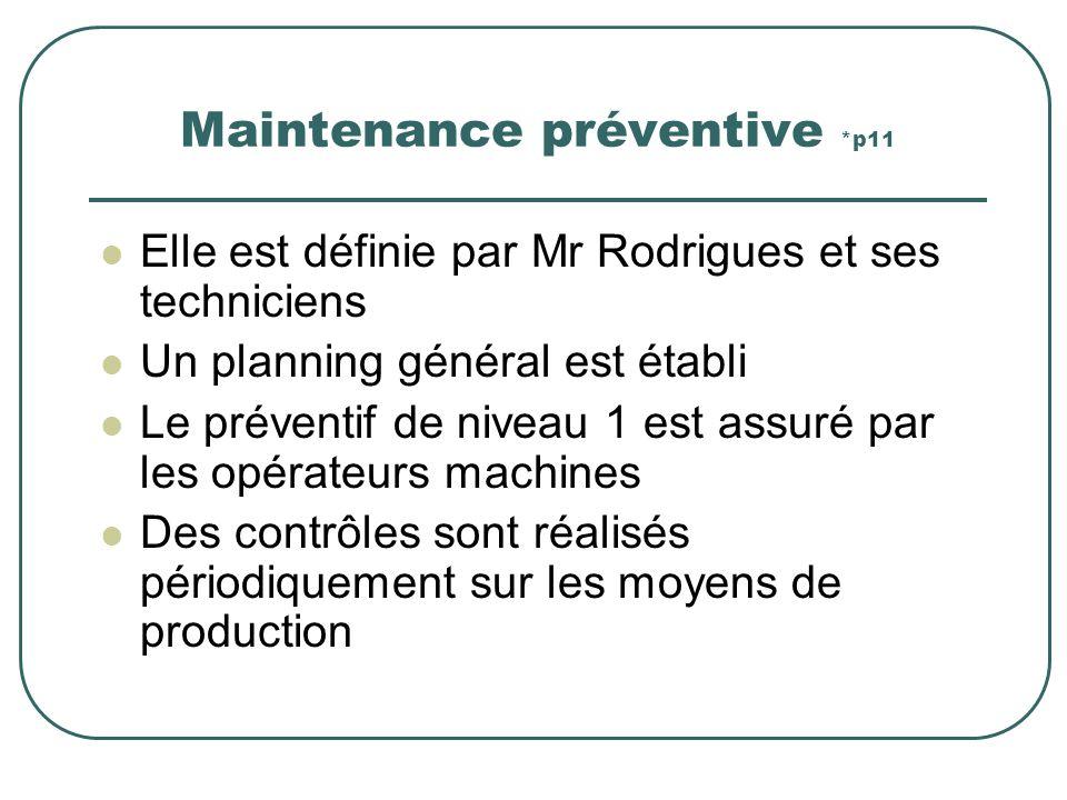 Maintenance préventive *p11