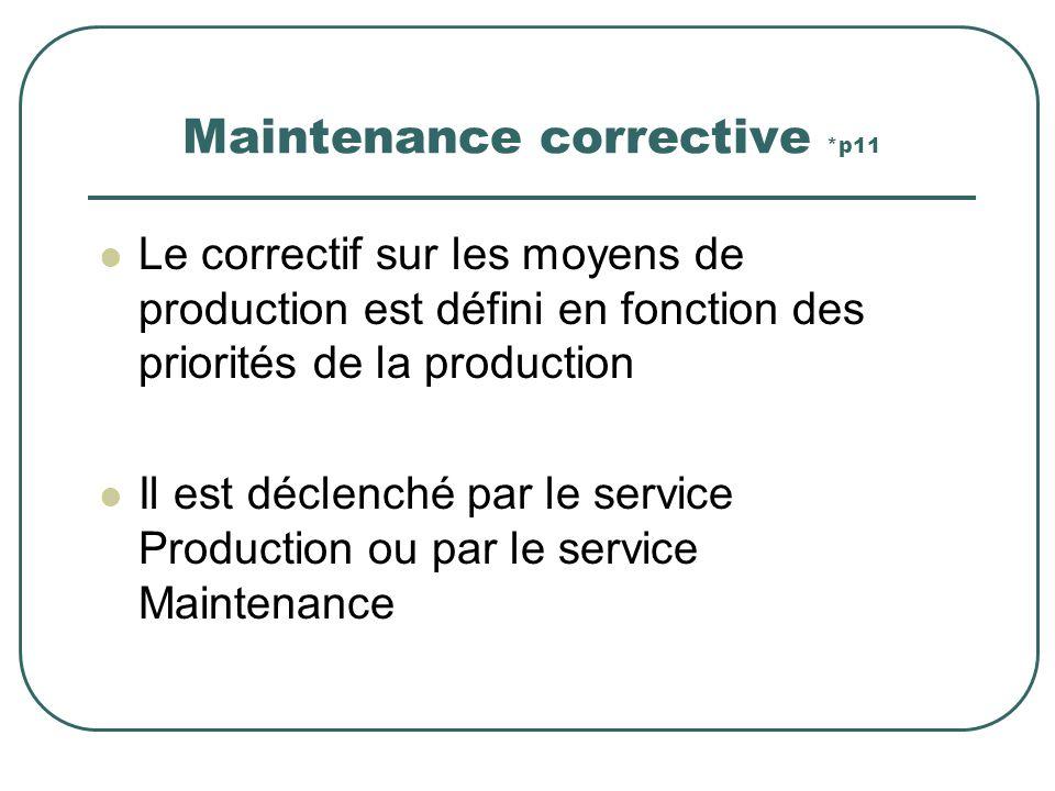 Maintenance corrective *p11