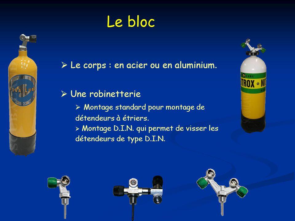Le bloc Le corps : en acier ou en aluminium. Une robinetterie