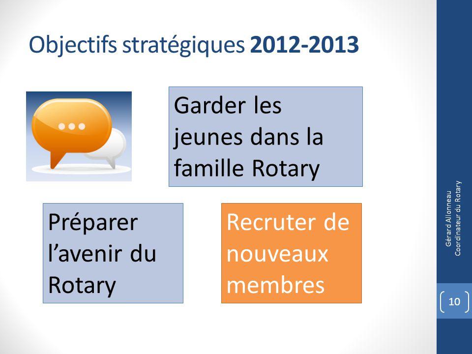 Objectifs stratégiques 2012-2013