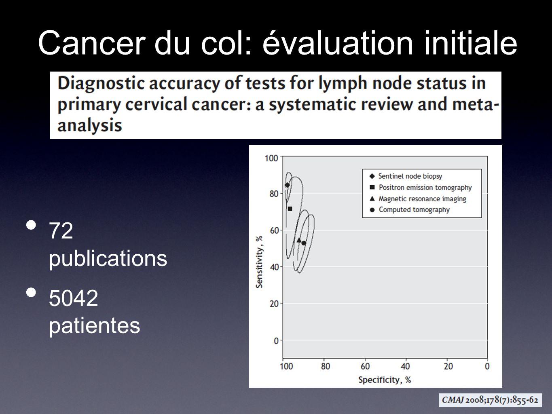 Cancer du col: évaluation initiale
