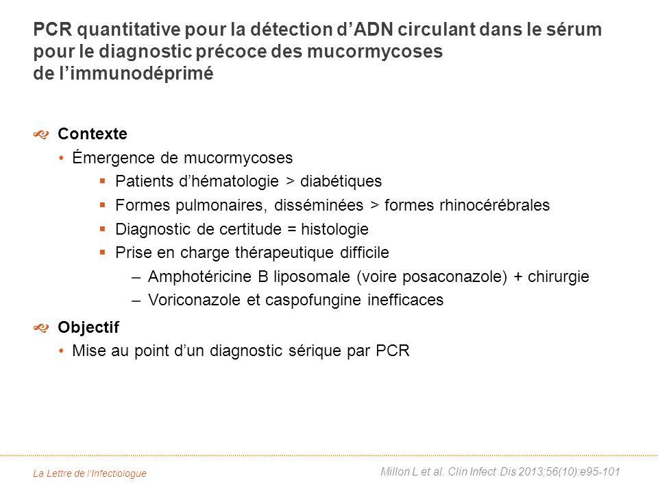 PCR quantitative pour la détection d'ADN circulant dans le sérum pour le diagnostic précoce des mucormycoses de l'immunodéprimé