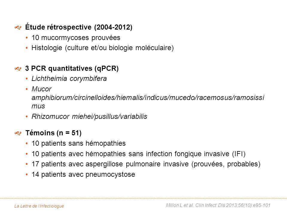 Étude rétrospective (2004-2012) 10 mucormycoses prouvées