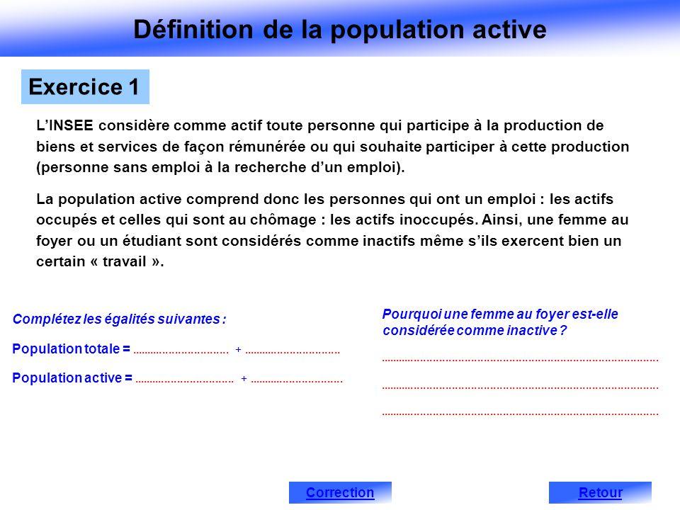 Définition de la population active