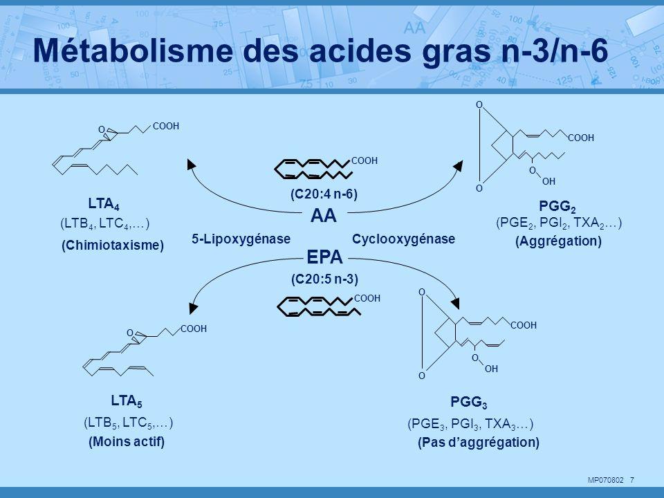 Métabolisme des acides gras n-3/n-6