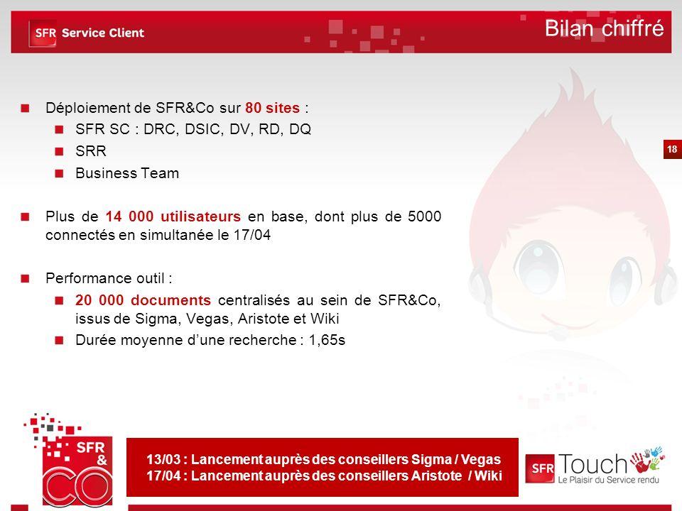 Bilan chiffré Déploiement de SFR&Co sur 80 sites :